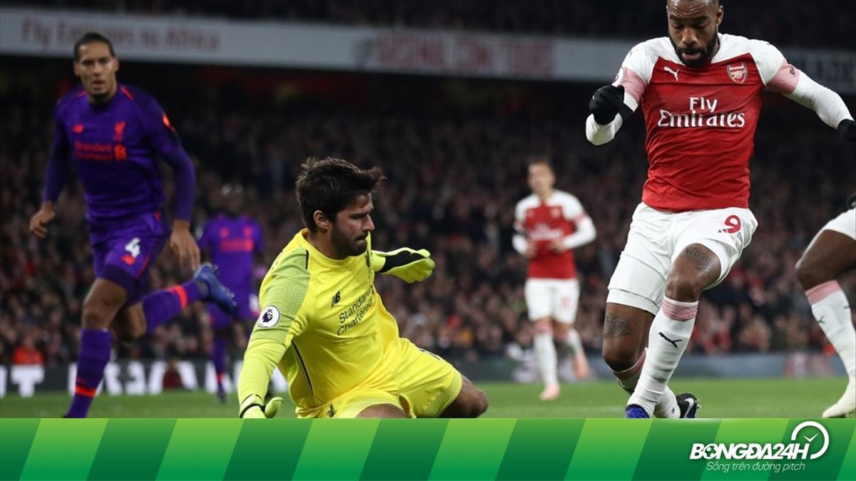 Nhận định vòng 3 Premier League: Liverpool đại chiến Arsenal