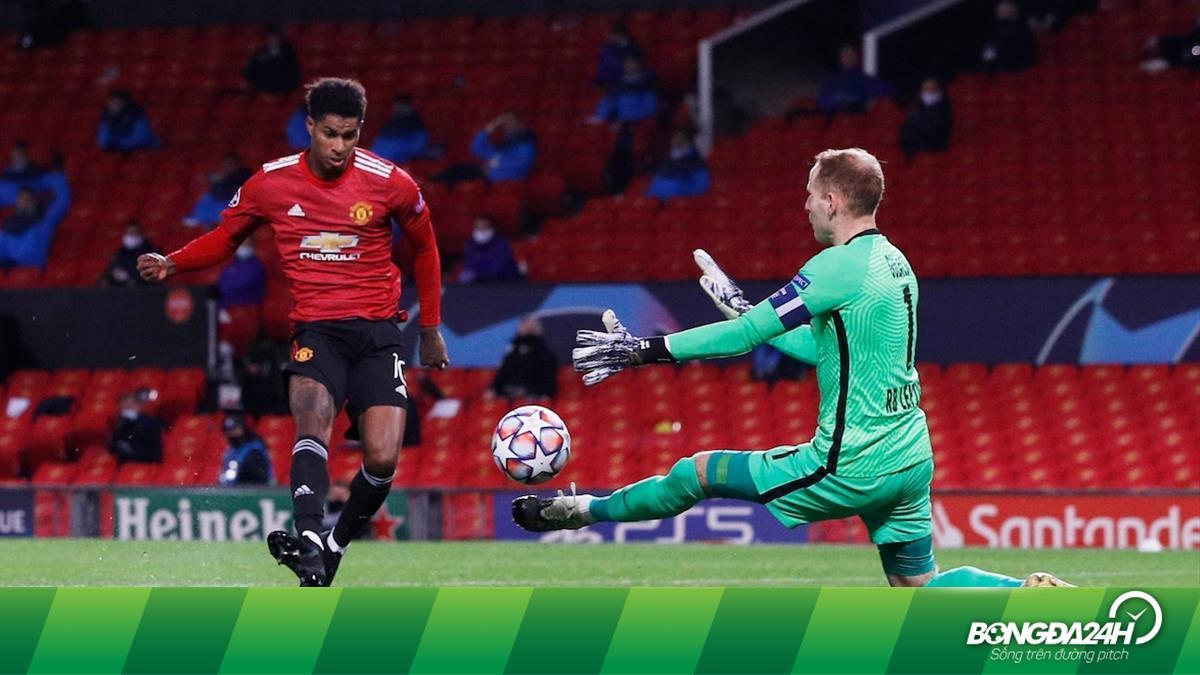 Marcus Rashford: Từ tiền đạo tuổi teen đến cầu thủ hình mẫu của Man United