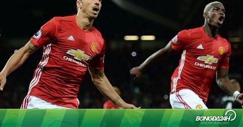 Điểm tin bóng đá sáng ngày 17/01: Ibra tin Pogba sẽ vượt qua áp lực