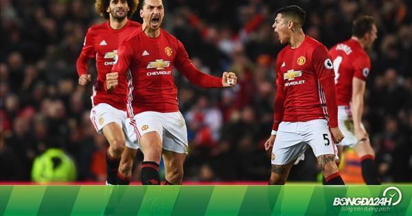 Sau vòng 21 Premier League: M.U đứt mạch thắng, Man xanh gây sốc