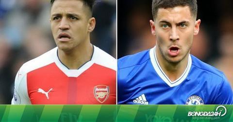 """Darmian: """"Ở Anh, tôi ngán nhất Alexis Sanchez và Hazard"""""""