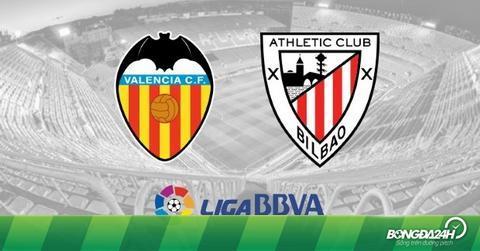 Nhận định Valencia vs Bilbao 2h45 ngày 4/3 (La Liga 2018/19)