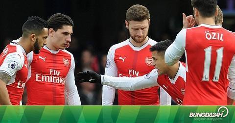 Vì sao Arsenal không còn cơ hội vô địch Premier League 2016/17?