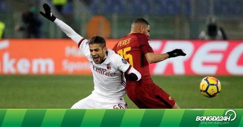 Nhận định Genoa vs AC Milan 00h00 ngày 12/3 (Serie A 2017/18)