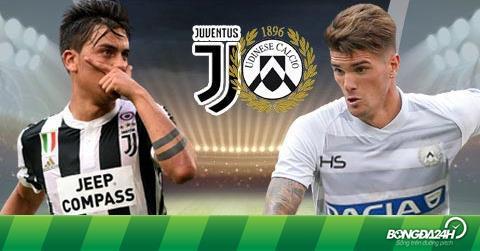 Nhận định Juventus vs Udinese 21h00 ngày 11/3 (Serie A 2017/18)