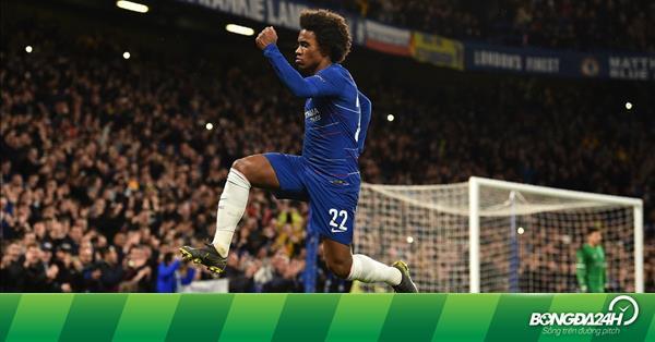 Dynamo Kyjev – Chelsea Facebook: Willian Phát Biểu Sau Trận Chelsea 3-0 Dynamo Kiev