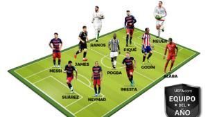 ĐHTB năm 2015: Premier League vắng mặt, Barca áp đảo