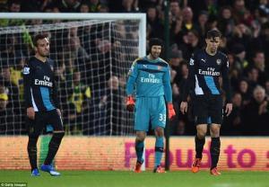 Dư âm Norwich 1-1 Arsenal: Giấc mộng vô địch dần tan biến