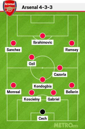 NÓNG: Lộ đội hình cực chất của Arsenal mùa tới
