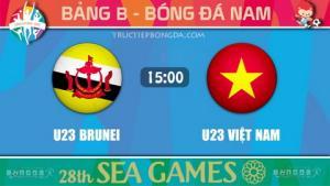 TRỰC TIẾP: U23 Việt Nam vs U23 Brunei 15h ngày 29/5: HLV Miura sử dụng đội dự bị