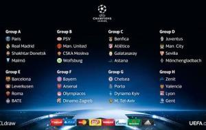 Nhận định vòng bảng Champions League 2015/16: Người London mở hội