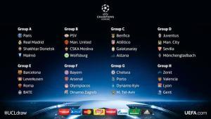 Nhận định vòng bảng Champions League 2015/16: Thành Manchester chia nửa buồn vui