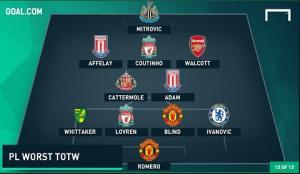 Đội hình thảm họa vòng 4 Premier League 2015/16: M.U áp đảo