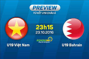 U19 Việt Nam vs U19 Bahrain (23h15 23/10): Cảnh giác với trọng tài