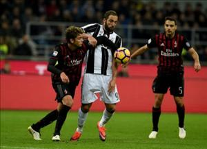 Tổng hợp: AC Milan 1-0 Juventus (Vòng 9 Serie A 2016/17)