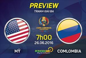 Mỹ vs Colombia (7h00 ngày 26/6): Cuộc chiến của những kẻ thất bại