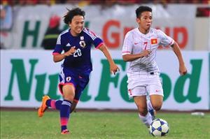 """Tiền vệ Hồng Duy (HAGL): """"U16 Việt Nam đá tốt quá"""""""