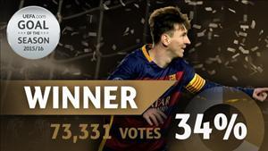 Lionel Messi - Chủ nhân của Bàn thắng đẹp nhất châu Âu 2015/16