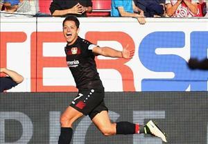 Chicharito: MLS hap dan hon Trung Quoc