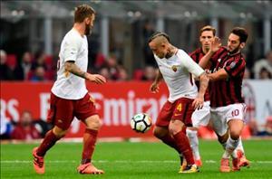 AC Milan 0-2 Roma: Chinh thuc lo dien ho giay Rossoneri