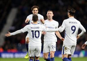 Chelsea phải mua sắm mùa đông để đua vô địch với Manchester