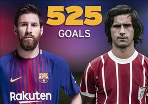 Lionel Messi san bằng kỷ lục của kẻ dội bom Gerd Muller