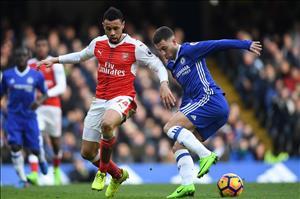 Quan điểm: Arsenal nên tái sử dụng Coquelin ở chung kết FA Cup