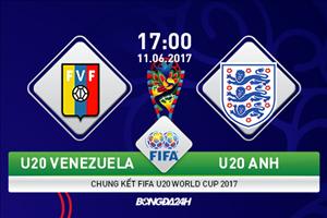 U20 Venezuela 0-1 U20 Anh (KT): Tieu Tam su dang quang o U20 World Cup 2017