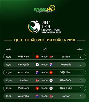 Lich thi dau U19 Viet Nam tai AFC U19 Champions 2018