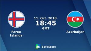 Nhan dinh Faroe vs Azerbaijan 01h45 ngay 12/10 (UEFA Nations League 2018/19)