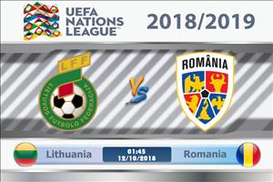 Nhận định Lithuania vs Romania 1h45 ngày 12/10 (UEFA Nations League 2018/19)