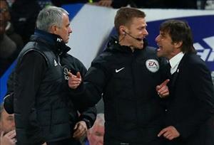 Trước đại chiến, Mourinho hạ thấp tầm vóc của Chelsea