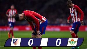 Atletico Madrid 0-0 Betis: Cú sảy chân tai hại