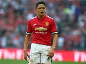 Cap nhat tinh hinh chan thuong cua Sanchez truoc chung ket FA Cup