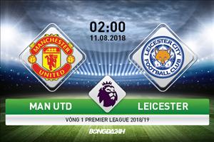 Nhung du doan vang cho tran khai mac NHA: MU vs Leicester