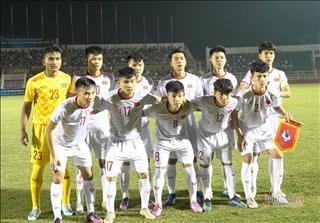 Kết quả bốc thăm U19 châu Á 2020: U19 Việt Nam gặp Lào