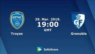 Nhận định Troyes vs Grenoble 2h00 ngày 1/2 (Hạng 2 Pháp 2019/20)