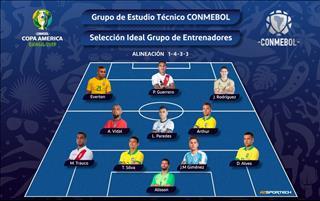 Đội hình tiêu biểu Copa America 2019: Brazil thống trị, Messi ra rìa