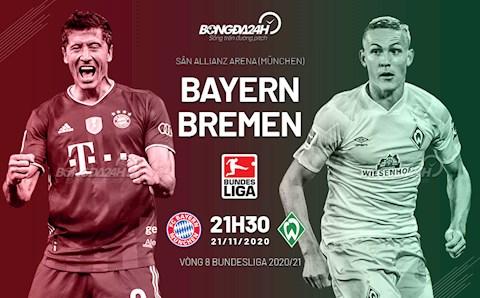 Lewandowski tịt ngòi, Bayern chia điểm thất vọng trên sân nhà