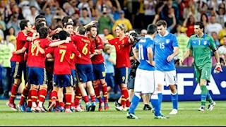 Xem lại Tây Ban Nha vs Italia chung kết Euro 2012 (Full trận)