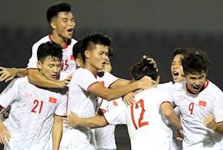 Xác định địa điểm thi đấu của U19 Việt Nam tại VCK U19 châu Á 2020