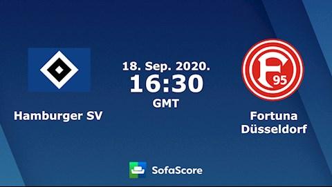 Nhận định bóng đá Hamburger vs Dusseldorf 23h30 ngày 18/9 (Hạng 2 Đức 2020/21)