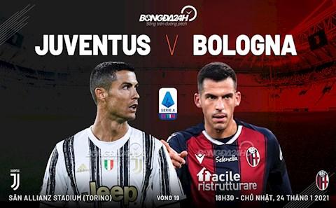 Nhận định bóng đá Juventus vs Bologna 18h30 ngày 24/1 (Serie A 2020/21)