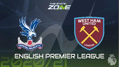 Nhận định bóng đá Crystal Palace vs West Ham 1h00 ngày 27/1 (Premier League 2020/21)
