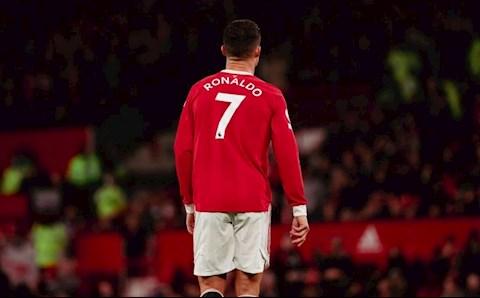 Phản ứng của Ronaldo sau trận thua tủi hổ