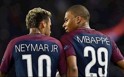 Mbappe và Neymar thực sự ganh ghét nhau?