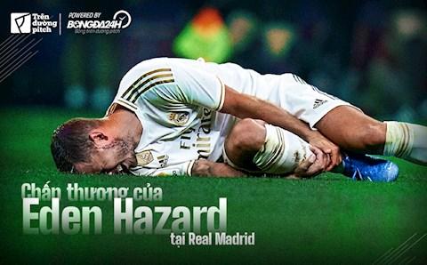 INFOGRAPHIC: Eden Hazard và danh sách chấn thương dài dằng dặc ở Real Madrid