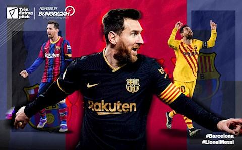 INFOGRAPHIC: Lionel Messi - Ông vua của những kỷ lục LaLiga