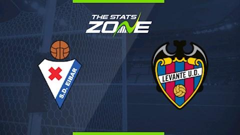 Nhận định bóng đá Eibar vs Levante 23h30 ngày 10/4 (La Liga 2020/21)