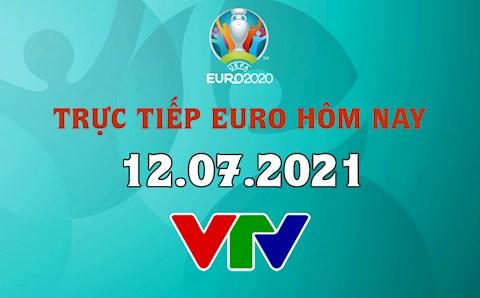Trực tiếp VCK EURO 2020 Chung kết ngày 12/7 (Link xem VTV3 FULL HD)
